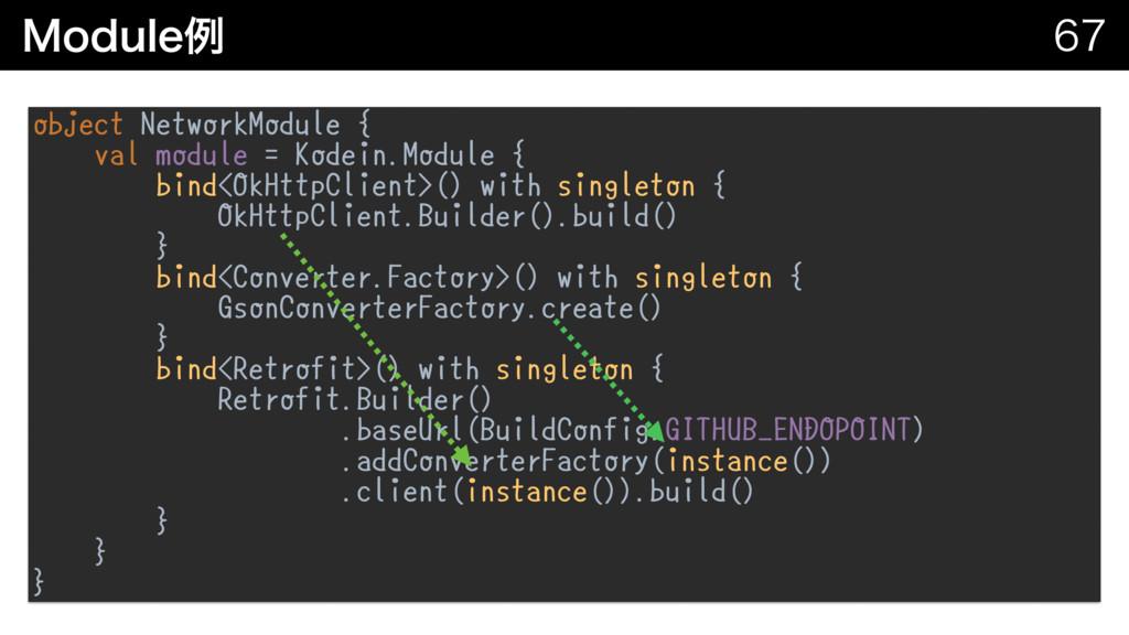 .PEVMFྫ  object NetworkModule { val module = ...