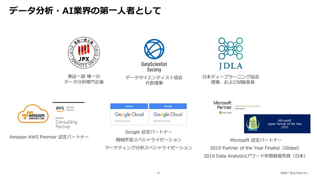 ©2021 BrainPad Inc. -4- データ分析・AI業界の第一人者として 東証一部...