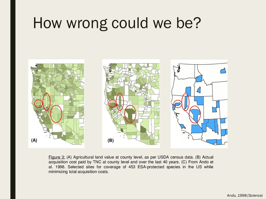 How wrong could we be? (C) (A) (B) Figure 3: (A...