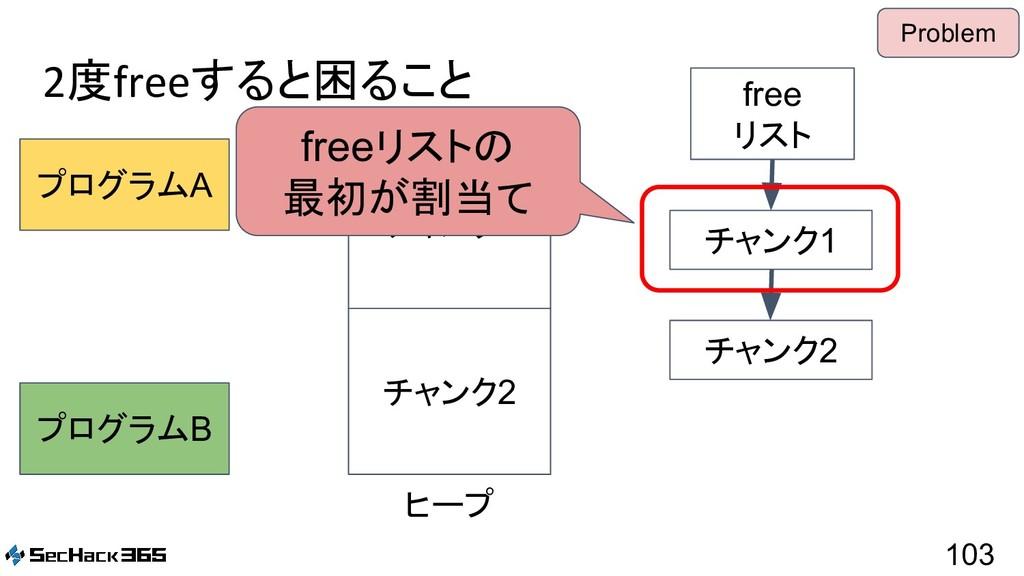 2度freeすると困ること 103 ヒープ プログラムA プログラムB チャンク1 free ...