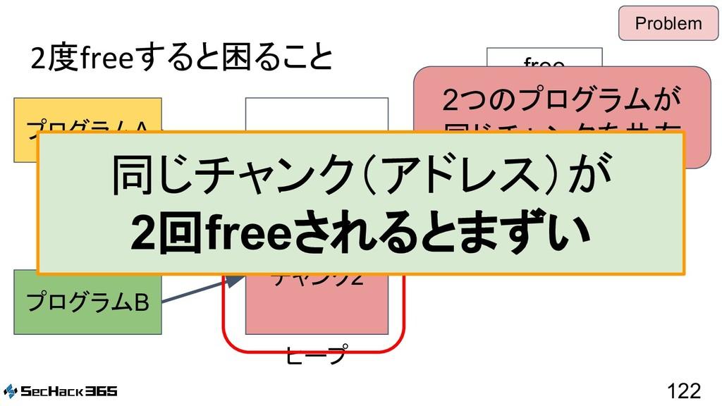 2度freeすると困ること 122 プログラムA プログラムB free リスト ヒープ チャ...