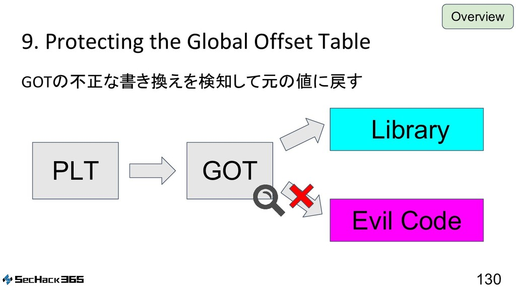 9. Protecting the Global Offset Table GOTの不正な書き...