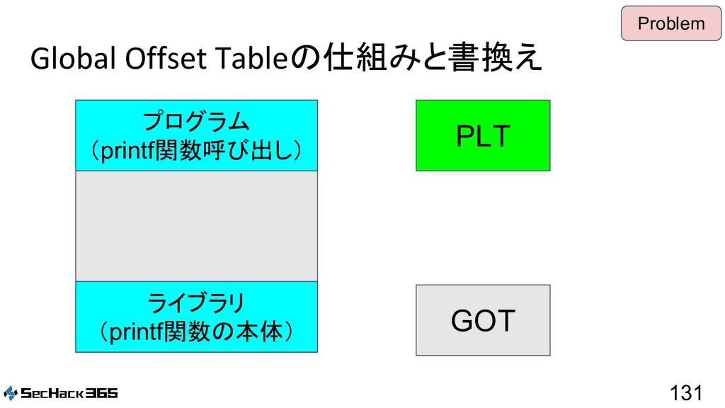 Global Offset Tableの仕組みと書換え 131 Problem プログラム (...