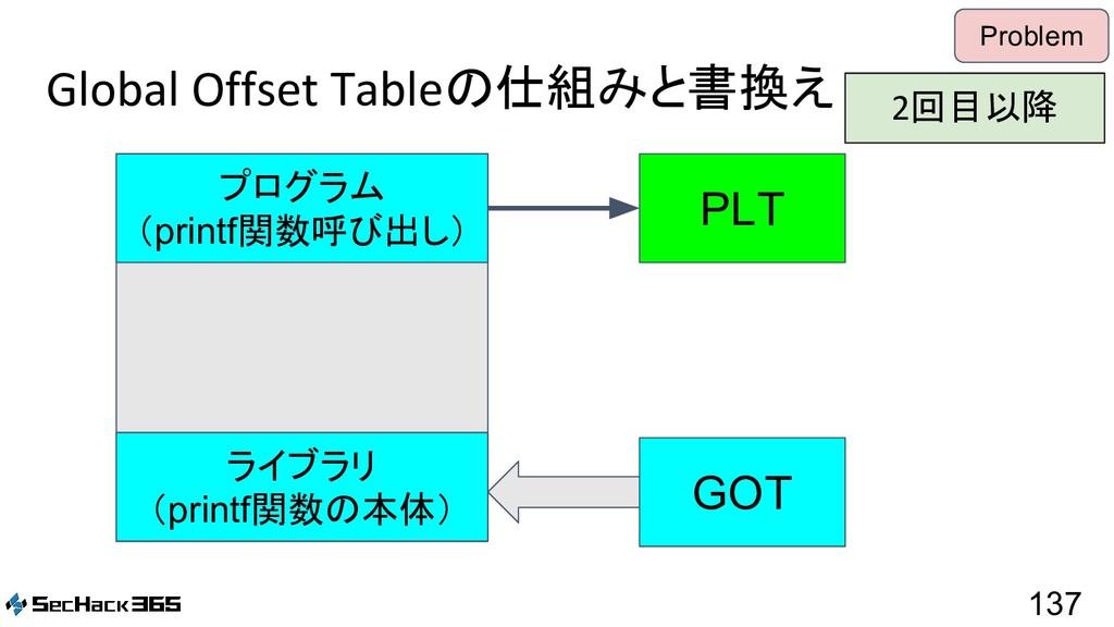 Global Offset Tableの仕組みと書換え 137 Problem PLT GOT...