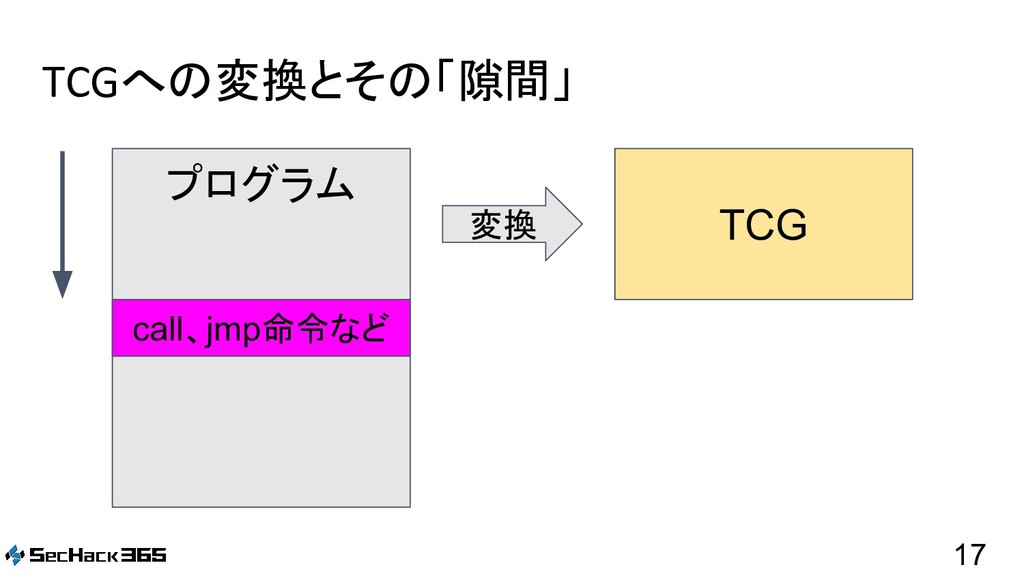 TCGへの変換とその「隙間」 17 プログラム call、jmp命令など TCG 変換