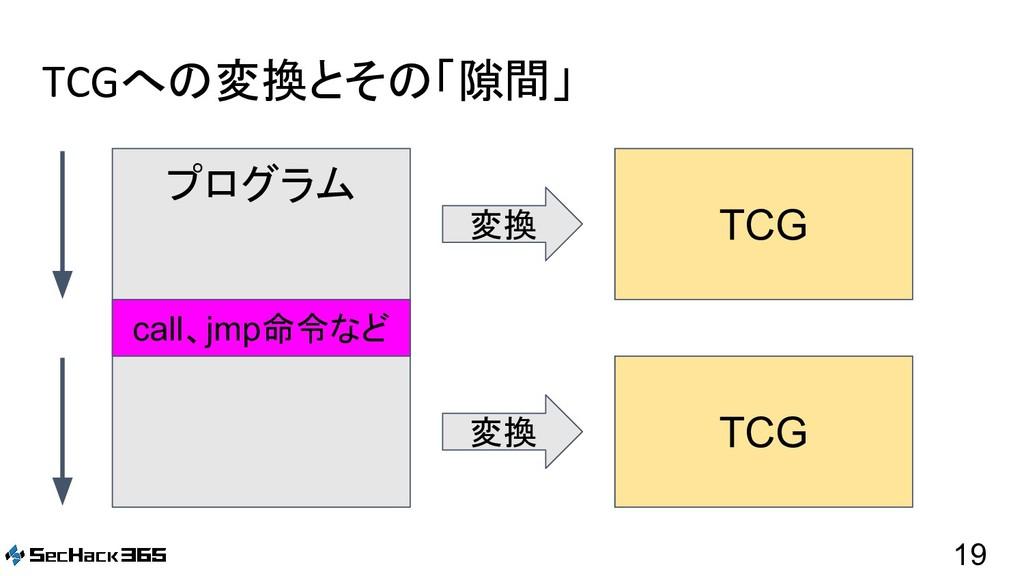 TCGへの変換とその「隙間」 19 プログラム TCG call、jmp命令など TCG 変換...