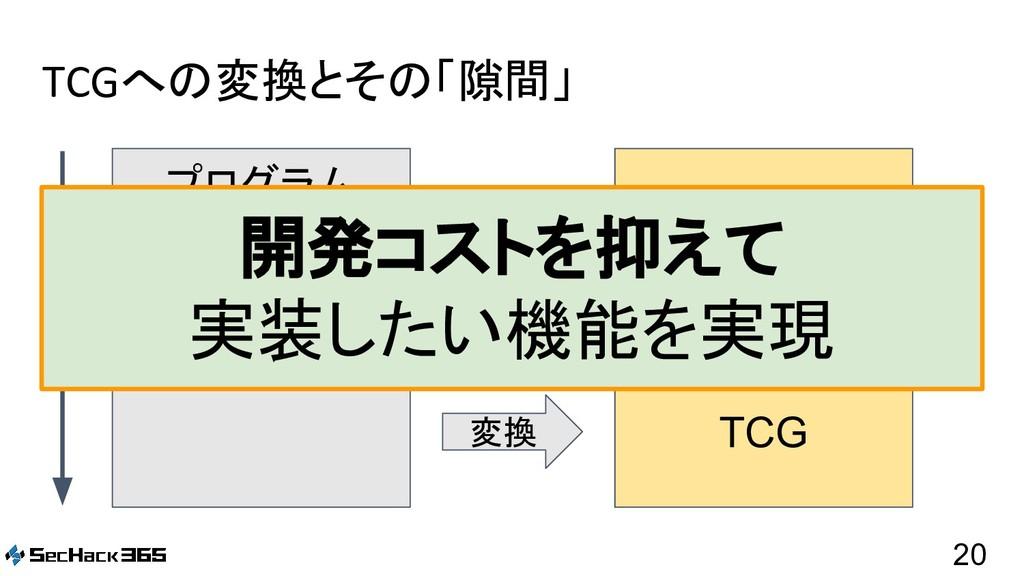TCGへの変換とその「隙間」 20 プログラム TCG call、jmp命令など TCG 変換...