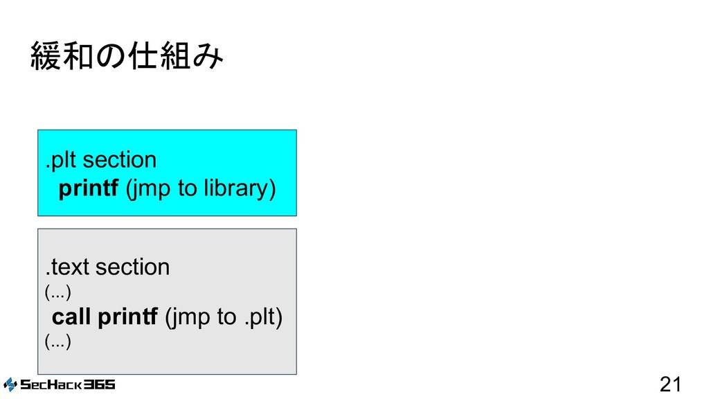 21 緩和の仕組み .plt section printf (jmp to library) ...