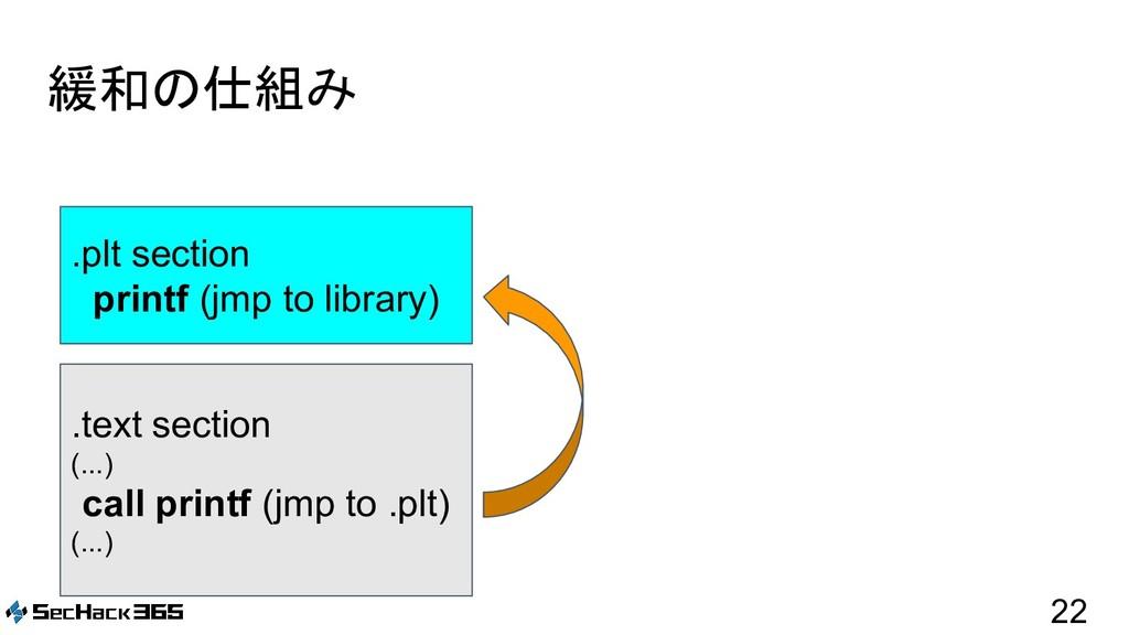 緩和の仕組み 22 .plt section printf (jmp to library) ...