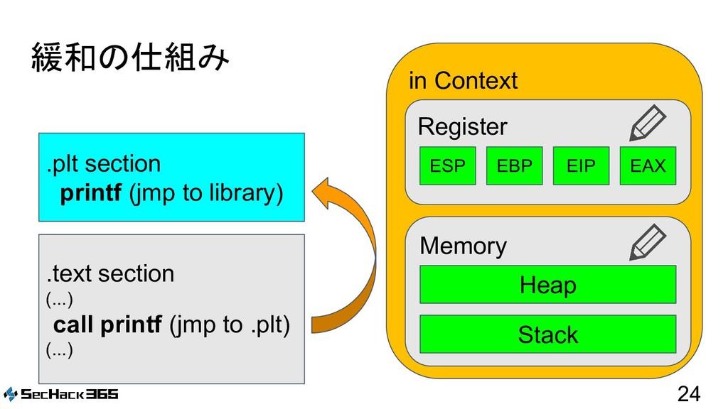 緩和の仕組み 24 .plt section printf (jmp to library) ...