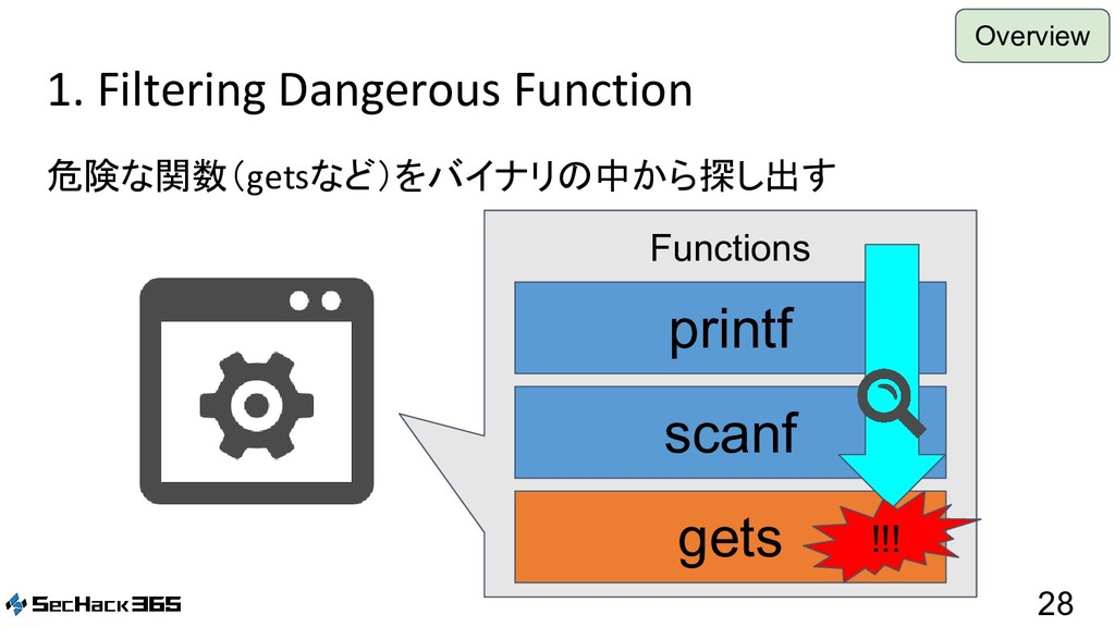 28 1. Filtering Dangerous Function 危険な関数(getsなど...