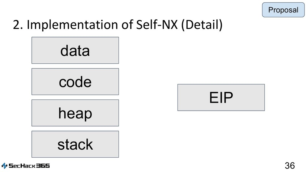 2. Implementation of Self-NX (Detail) 36 data c...