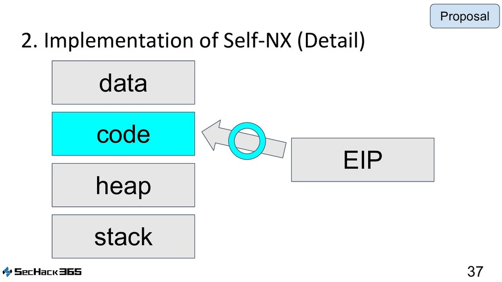 2. Implementation of Self-NX (Detail) 37 data h...