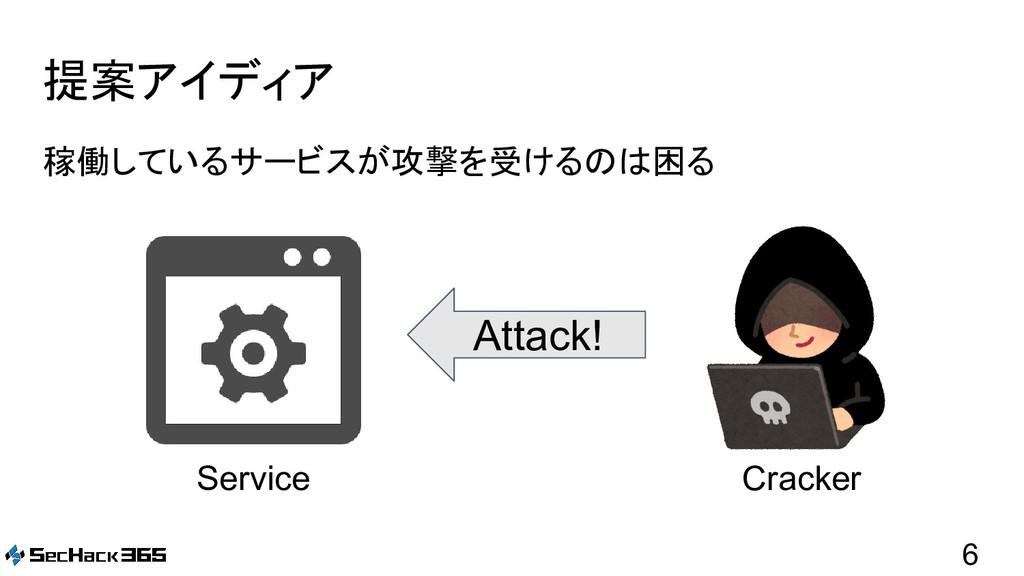 6 提案アイディア 稼働しているサービスが攻撃を受けるのは困る Attack! Service...