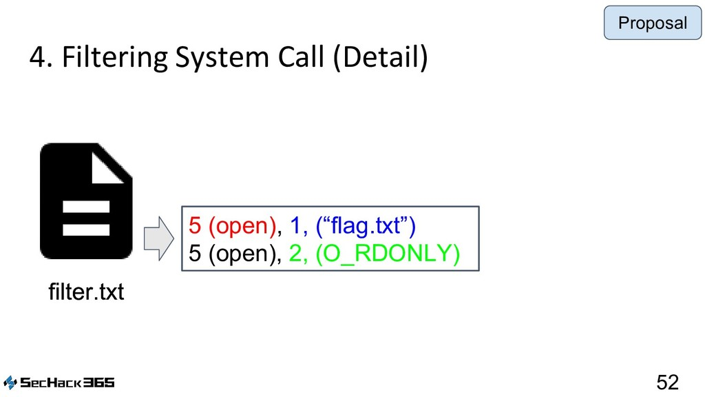4. Filtering System Call (Detail) 52 filter.txt...