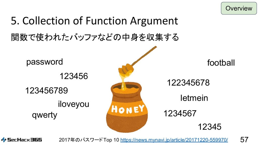 5. Collection of Function Argument 関数で使われたバッファな...