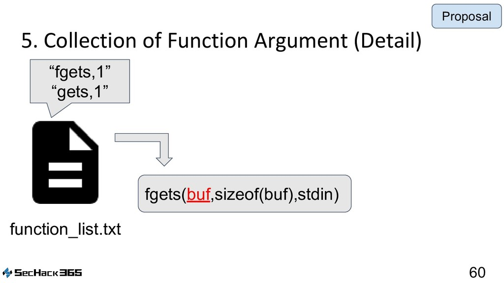 5. Collection of Function Argument (Detail) 60 ...
