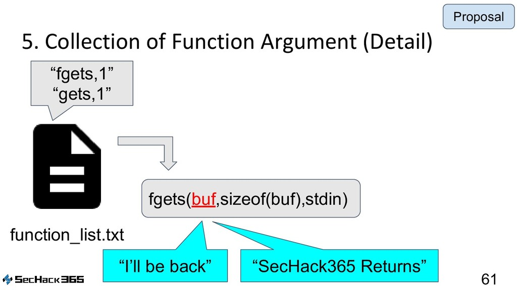 5. Collection of Function Argument (Detail) 61 ...