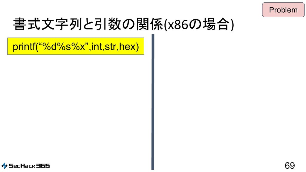 "書式文字列と引数の関係(x86の場合) 69 printf(""%d%s%x"",int,str,..."