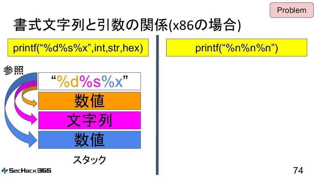 "書式文字列と引数の関係(x86の場合) 74 printf(""%d%s%x"",int,str,..."