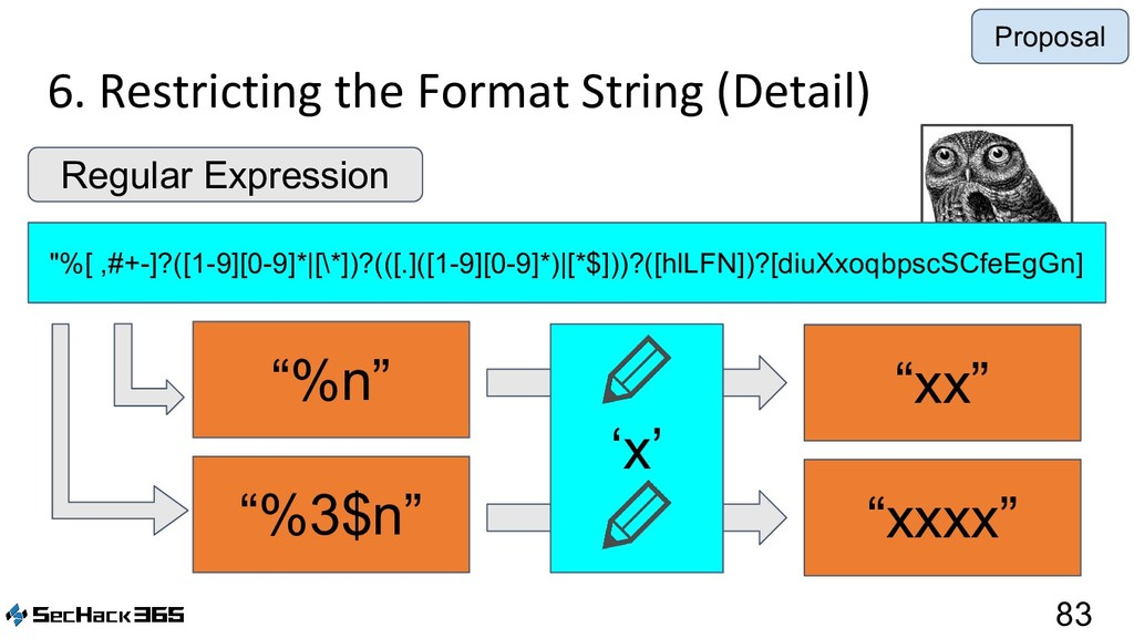 """6. Restricting the Format String (Detail) 83 """"%..."""