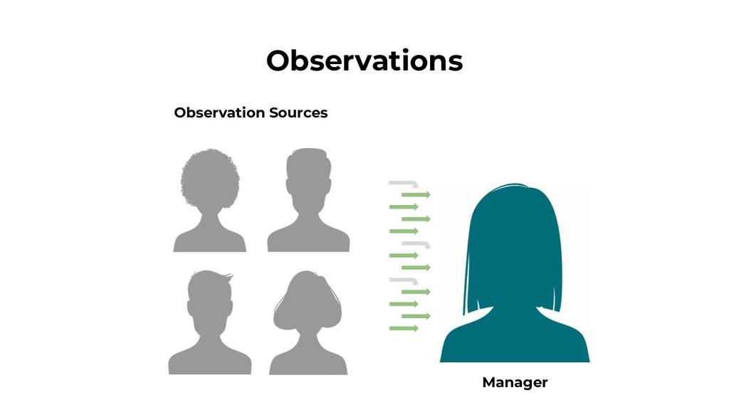 Observation Sources Manager Observations