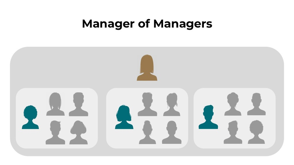 Manager of Managers