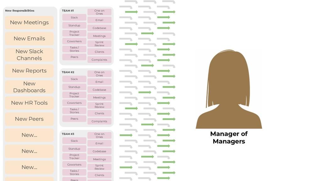 Standup Codebase Project Tracker Meetings Cowor...