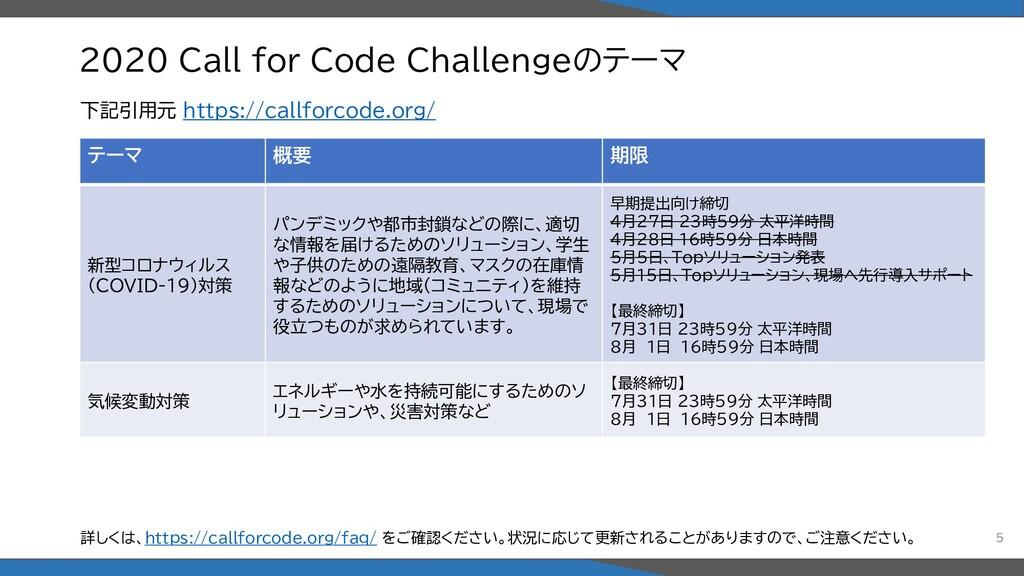 2020 Call for Code Challengeのテーマ 下記引用元 https://...