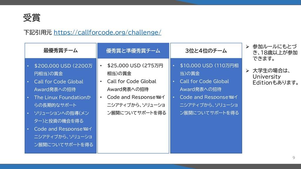 受賞 下記引用元 https://callforcode.org/challenge/ 最優秀...