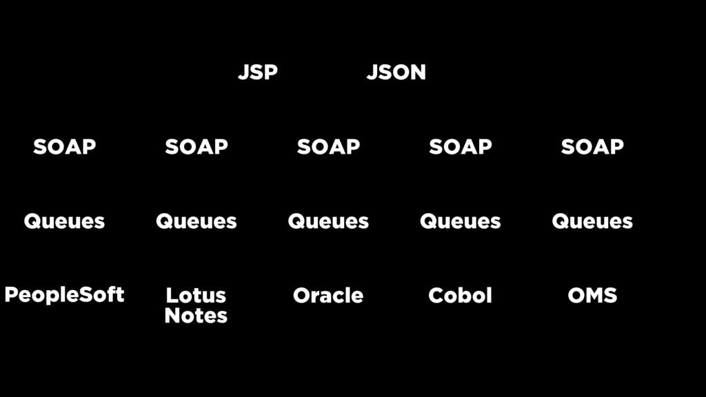 JSON SOAP Queues Oracle Cobol Lotus Notes Queue...