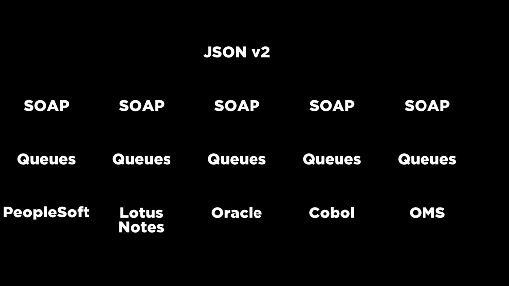 SOAP Queues Oracle Cobol Lotus Notes Queues Que...
