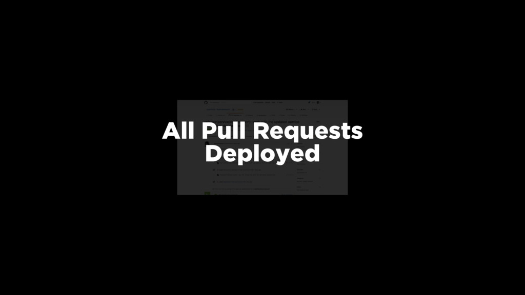 All Pull Requests Deployed