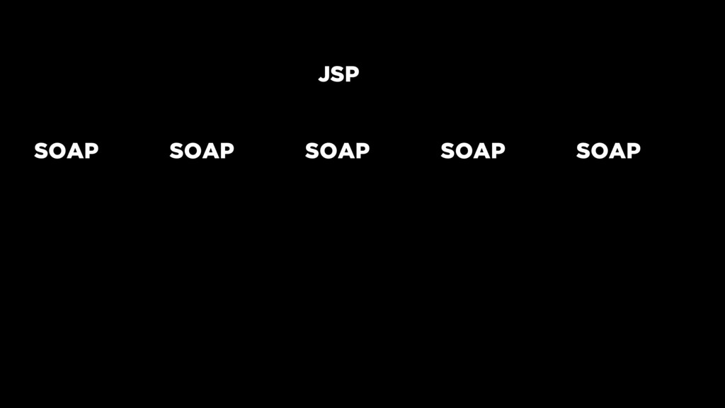 JSP SOAP SOAP SOAP SOAP SOAP