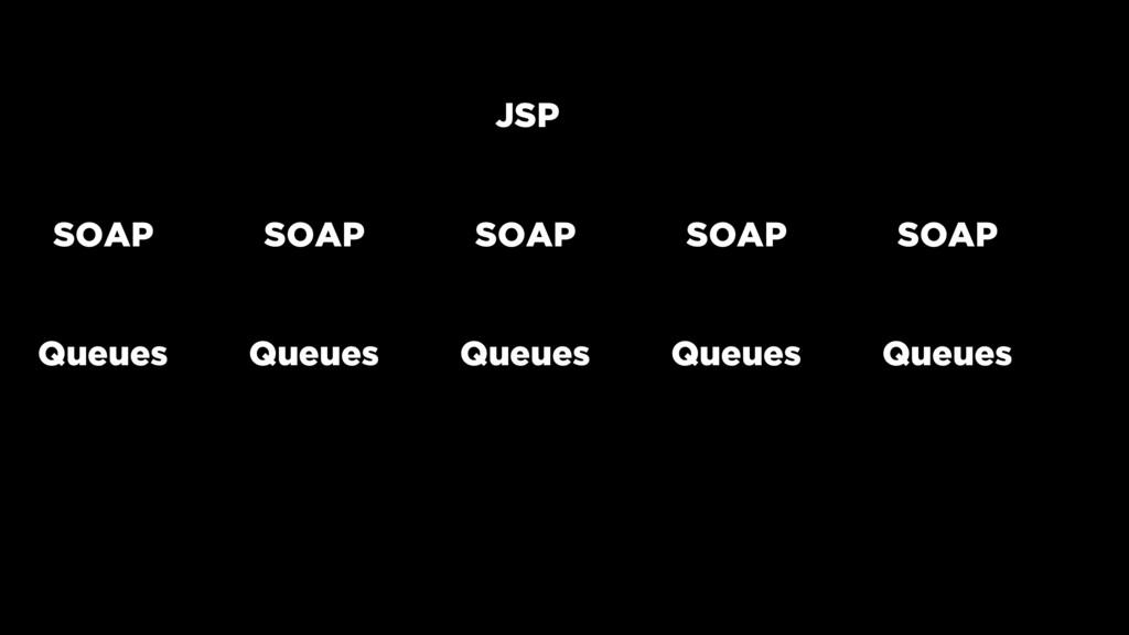 JSP SOAP Queues Queues Queues Queues SOAP SOAP ...