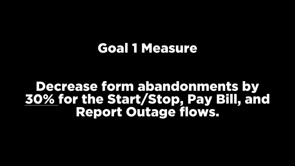 Goal 1 Measure Decrease form abandonments by 30...