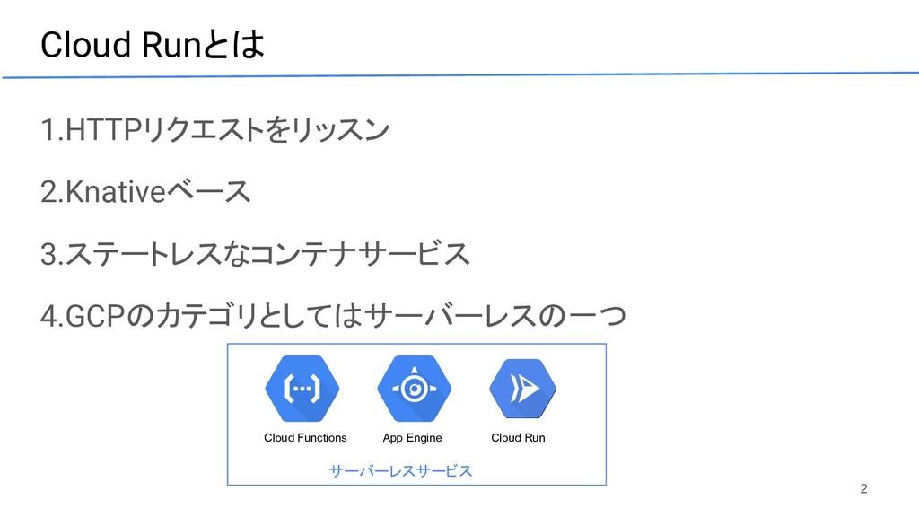 Cloud Runとは 1.HTTPリクエストをリッスン 2.Knativeベース 3.ステー...