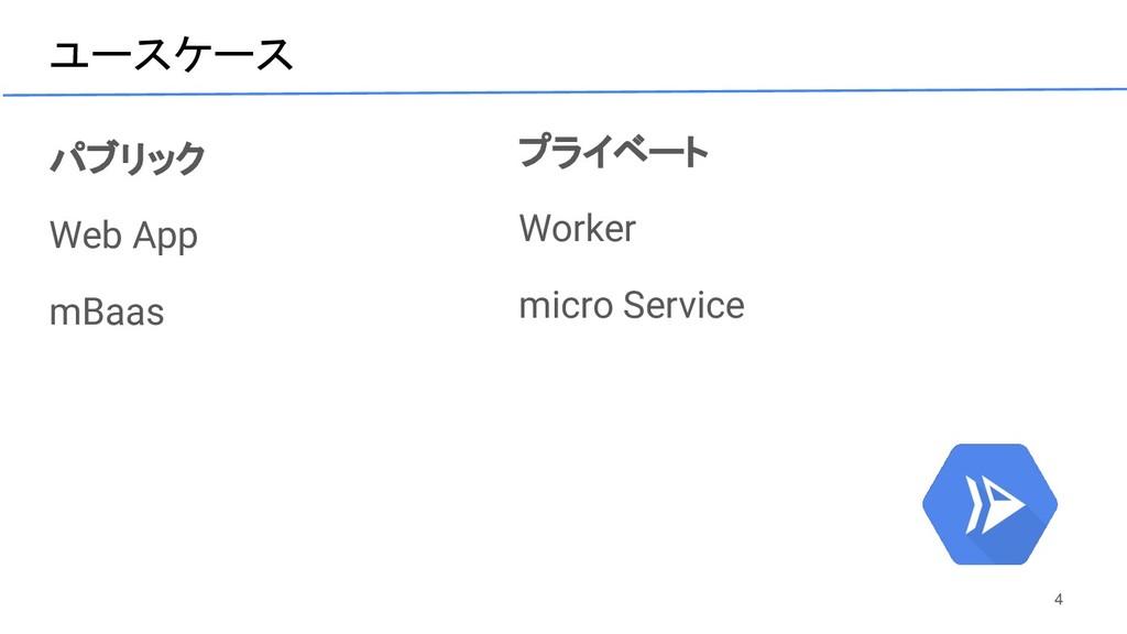 ユースケース パブリック Web App mBaas 4 プライベート Worker micr...