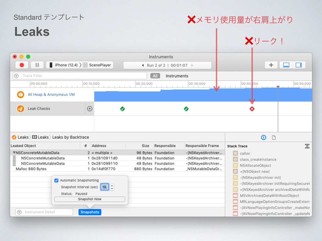 Leaks Standard ςϯϓϨʔτ ❌ϝϞϦ༻ྔ͕ӈݞ্͕Γ ❌ϦʔΫʂ