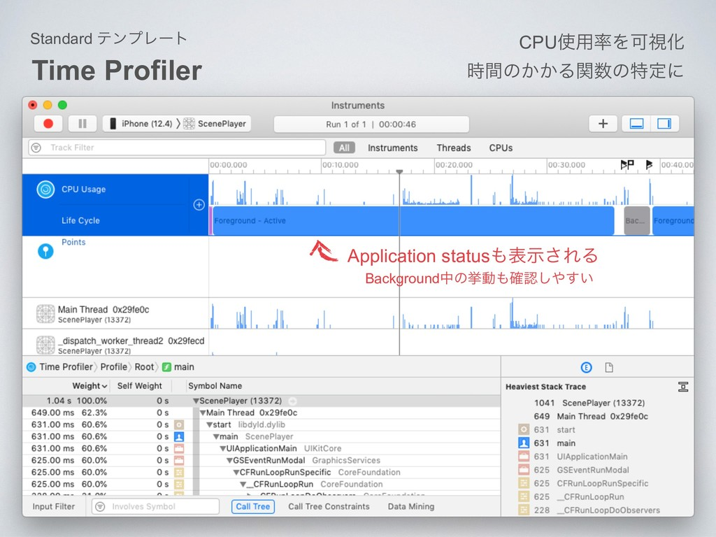 Time Profiler Standard ςϯϓϨʔτ CPU࢖༻཰ΛՄࢹԽ ࣌ؒͷ͔͔Δ...