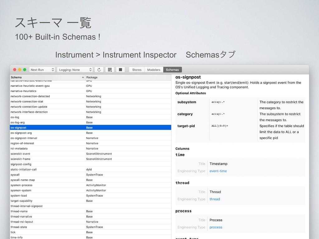 εΩʔϚ Ұཡ Instrument > Instrument Inspector Schem...