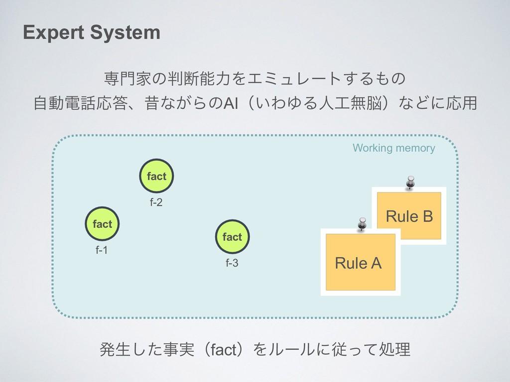 Expert System ઐՈͷஅྗΛΤϛϡϨʔτ͢Δͷ ࣗಈిԠɺੲͳ͕ΒͷA...
