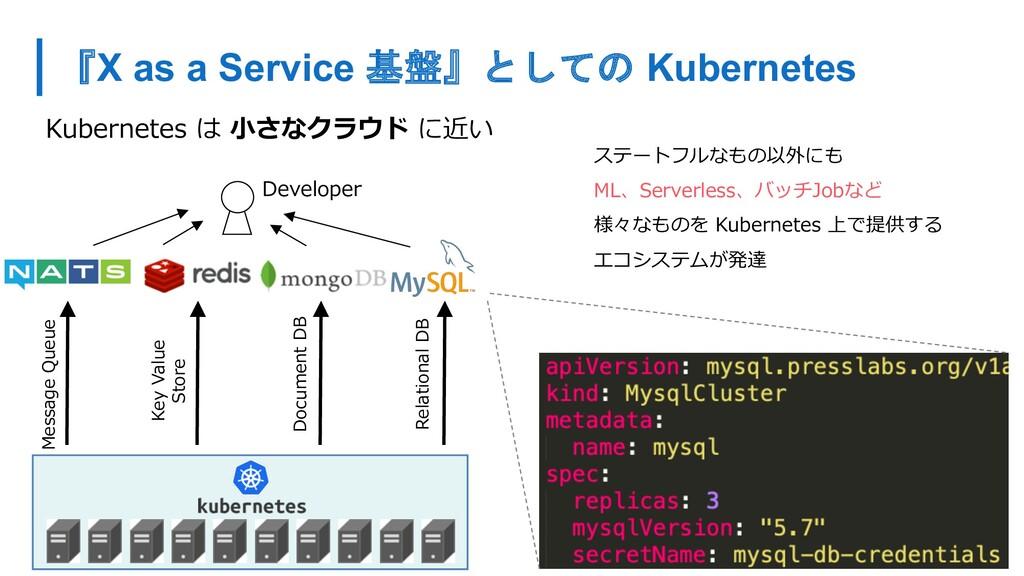 『X as a Service 基盤』としての Kubernetes Kubernetes は...