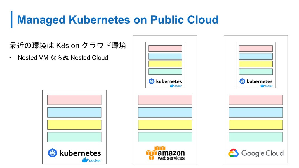 Managed Kubernetes on Public Cloud 最近の環境は K8s o...