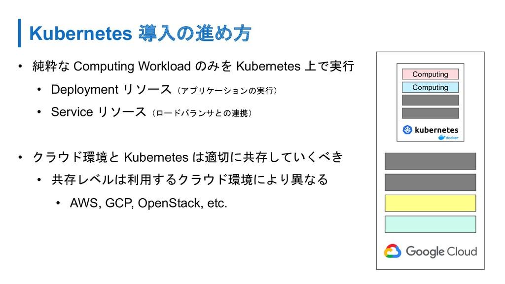 Kubernetes 導入の進め方 • 純粋な Computing Workload のみを ...