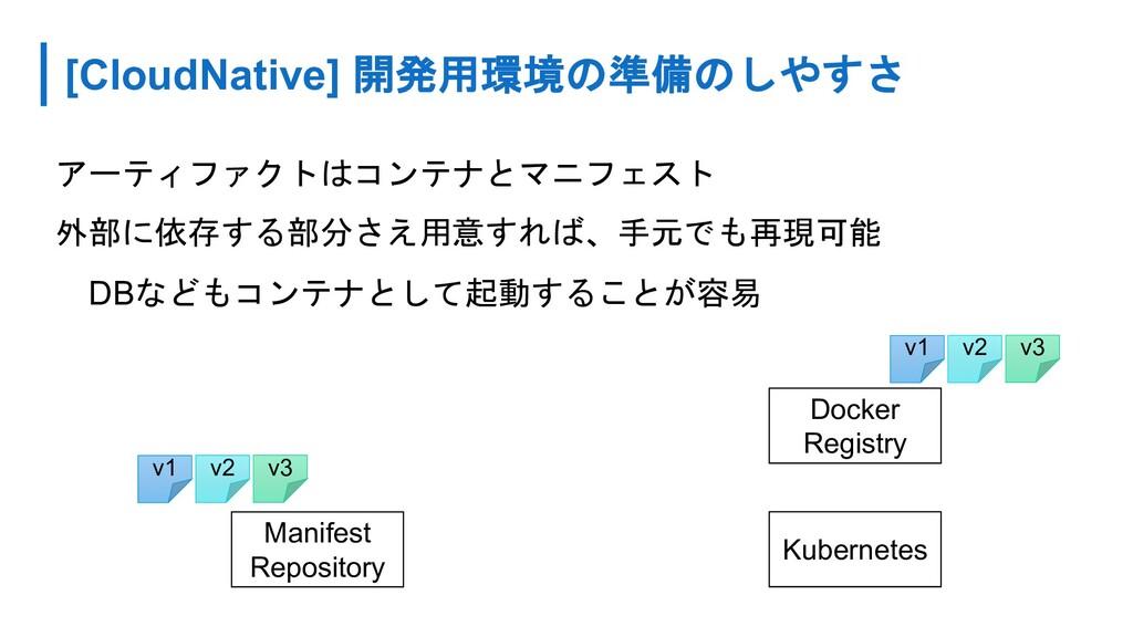 [CloudNative] 開発用環境の準備のしやすさ Docker Registry Kub...