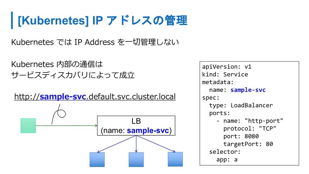 Kubernetes では IP Address を⼀切管理しない Kubernetes 内部...