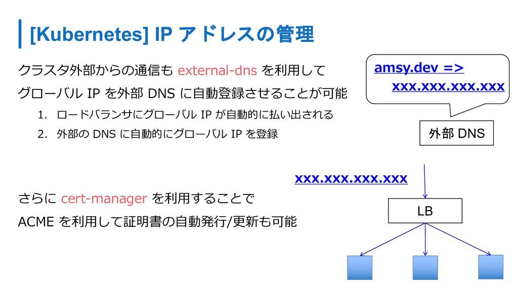 クラスタ外部からの通信も external-dns を利⽤して グローバル IP を外部 DN...