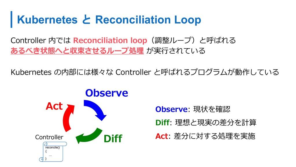 Controller 内では Reconciliation loop(調整ループ)と呼ばれる ...