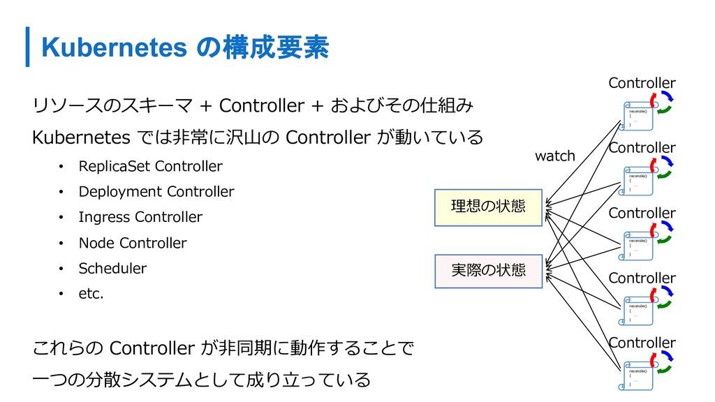 Kubernetes の構成要素 リソースのスキーマ + Controller + およびその...